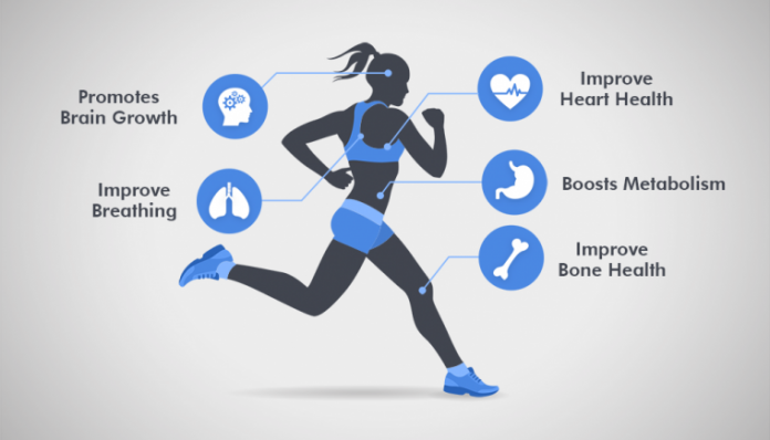 What is Cardio Exercise